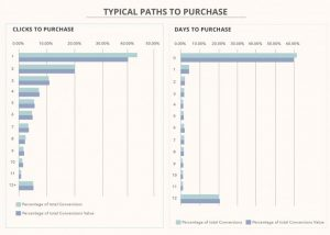 typical-paths-to-purchase-ecommerce-benchmark-study-2017